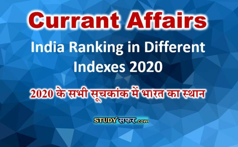 India Rank in All Index 2020 in Hindi