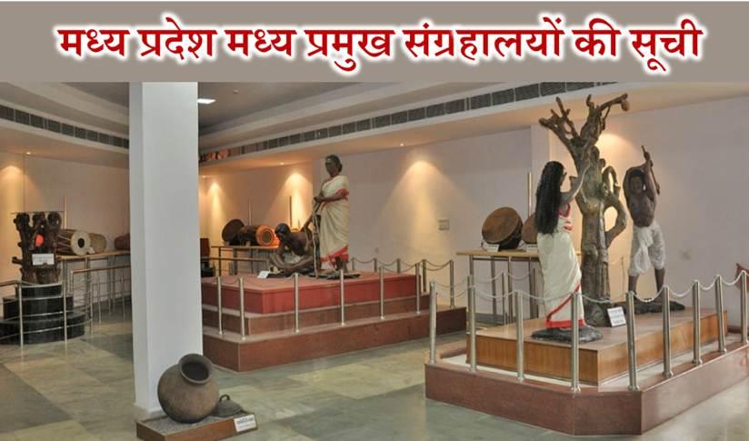 List of Famous Museum in Madhya Pradesh in Hindi