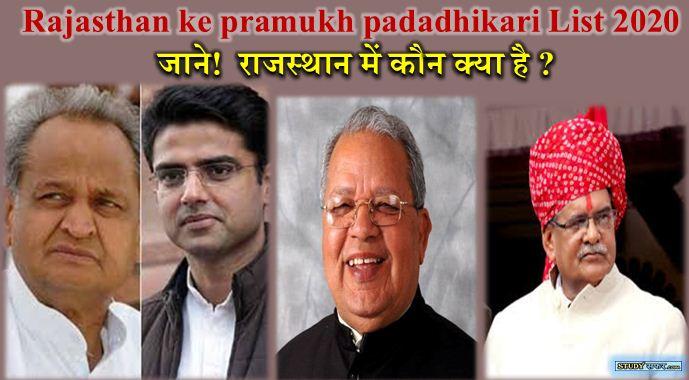 Rajasthan Mein kaun kya Hai 2020