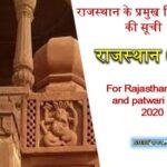 Rajasthan ke Pramukh Shilalekh