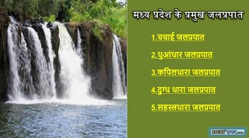 Madhya Pradesh ke Pramukh Jalprapat List in Hindi