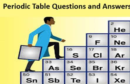Periodic Table MCQ